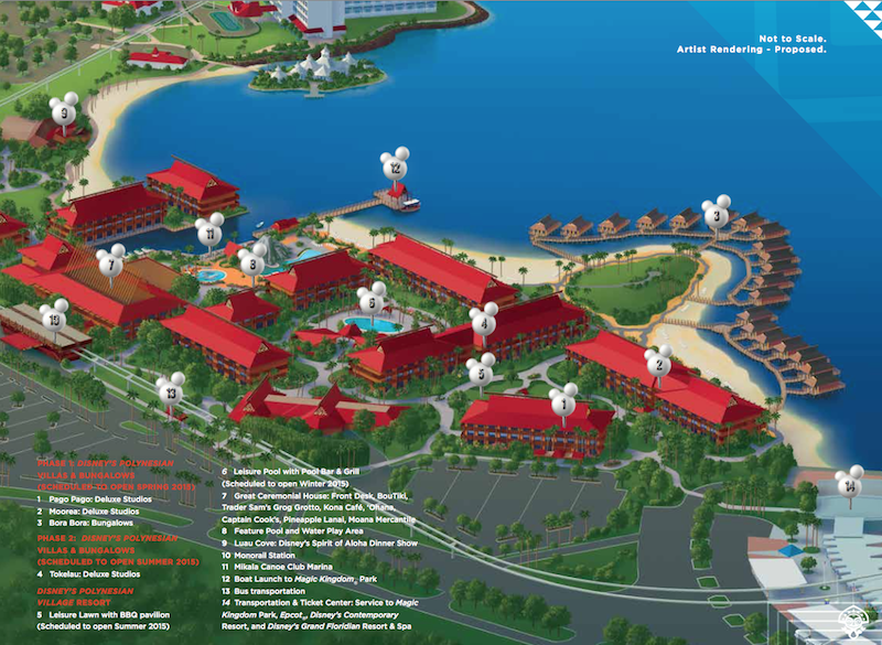 DVC Development Overview